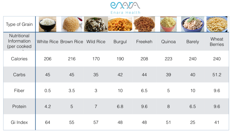 Enara Grain Comparison .001