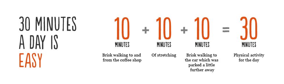 30min_activity_infographic