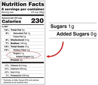 Nutrition-Facts-Sugar-Called-Out