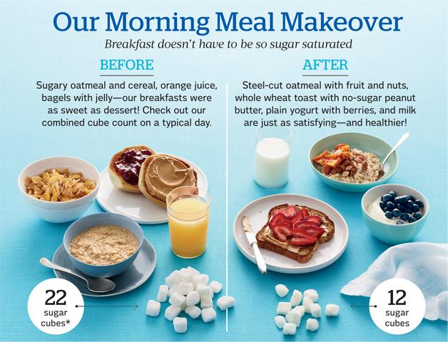 breakfast-makeover